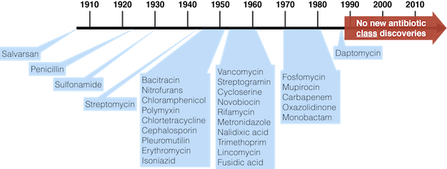 Pneumonia Zithromax